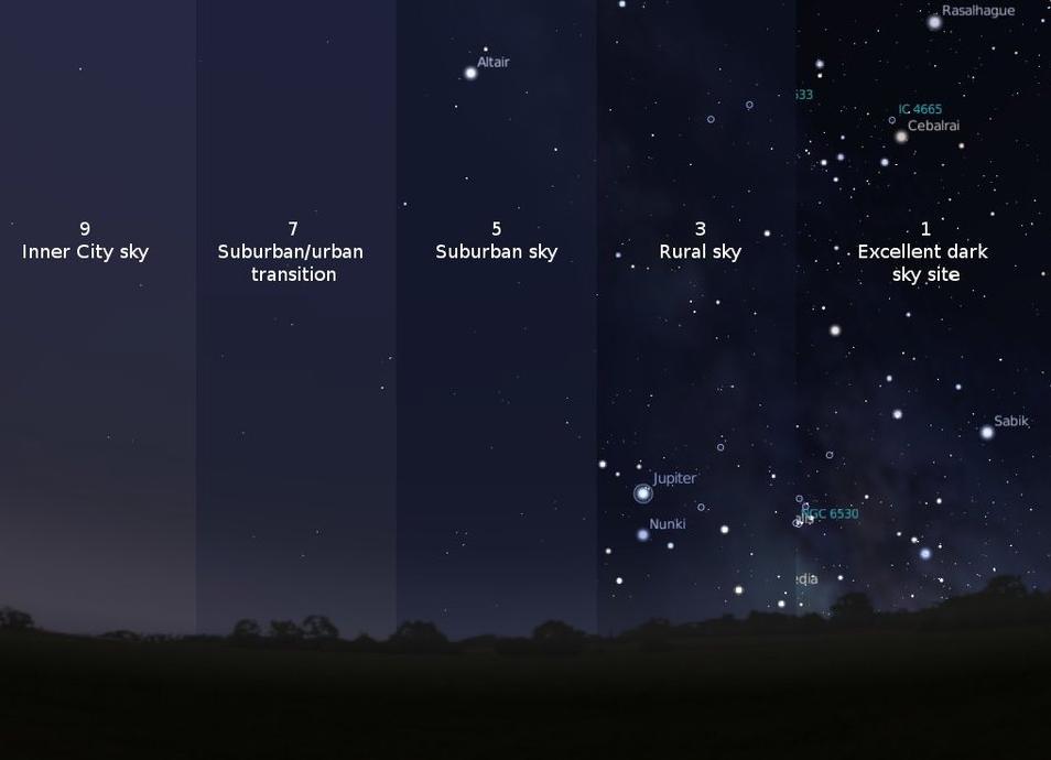 Night Sky Across The Universe