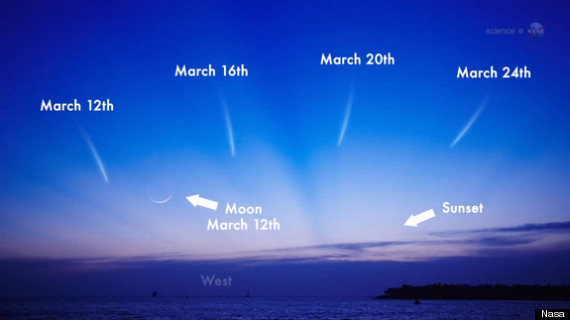 How to spot PANSTARRS in March.  A thin crescent moon will co-star with the comet on the night of March 12th.  Credit:  NASA.gov